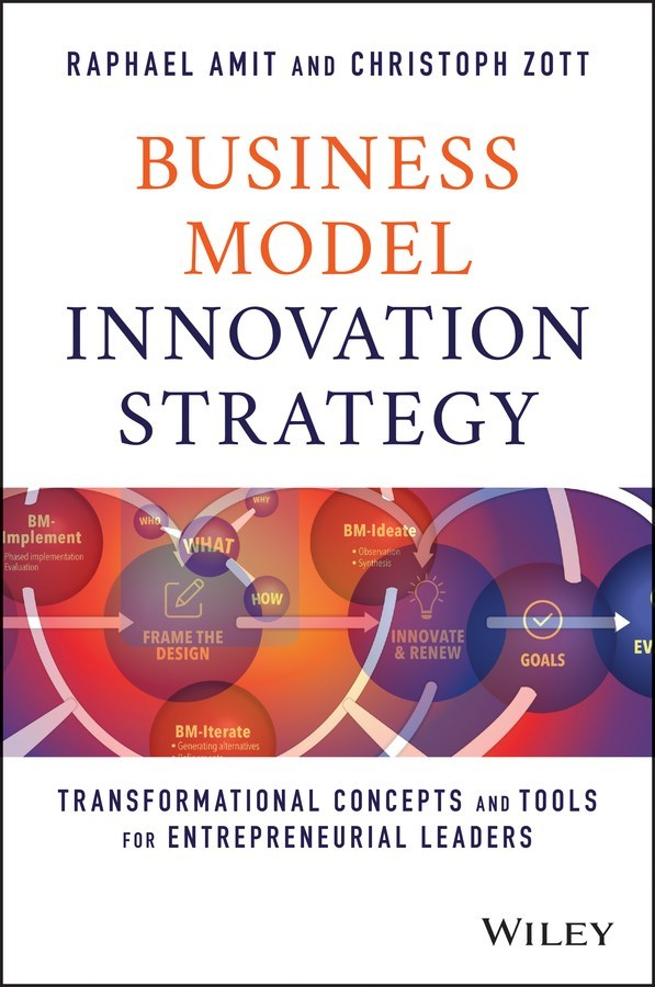 Business Model Innovation Strategy Cover Image